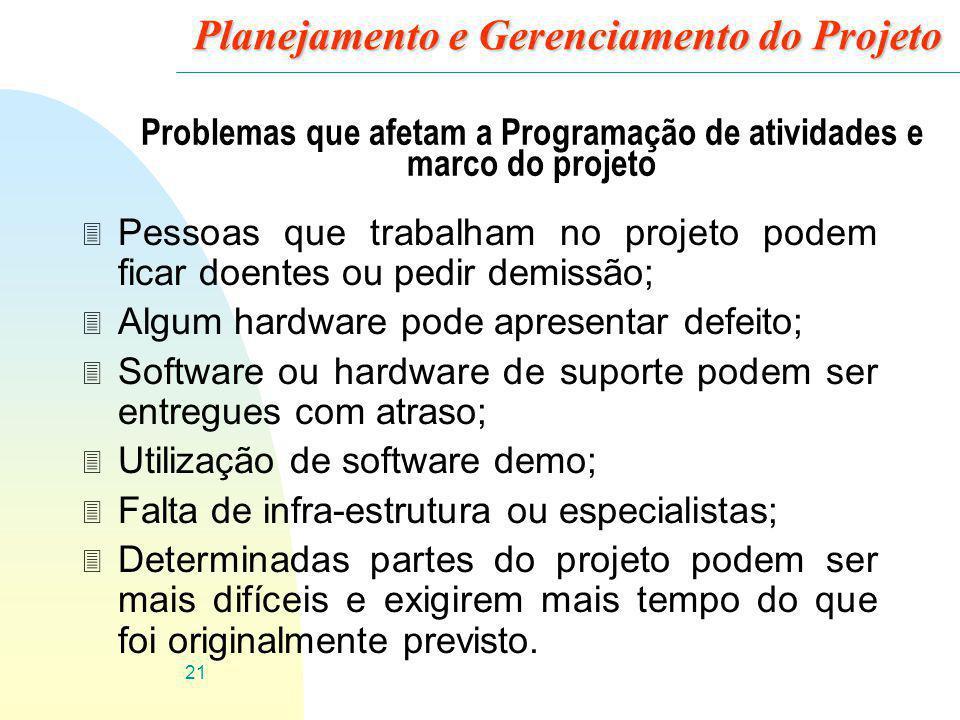 21 Planejamento e Gerenciamento do Projeto Problemas que afetam a Programação de atividades e marco do projeto 3 Pessoas que trabalham no projeto pode