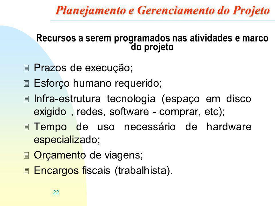 22 Planejamento e Gerenciamento do Projeto Recursos a serem programados nas atividades e marco do projeto 3 Prazos de execução; 3 Esforço humano reque