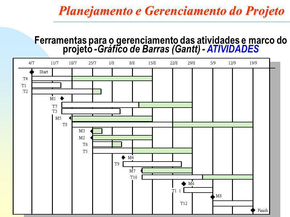 26 Planejamento e Gerenciamento do Projeto Ferramentas para o gerenciamento das atividades e marco do projeto - Gráfico de Barras (Gantt) - ATIVIDADES