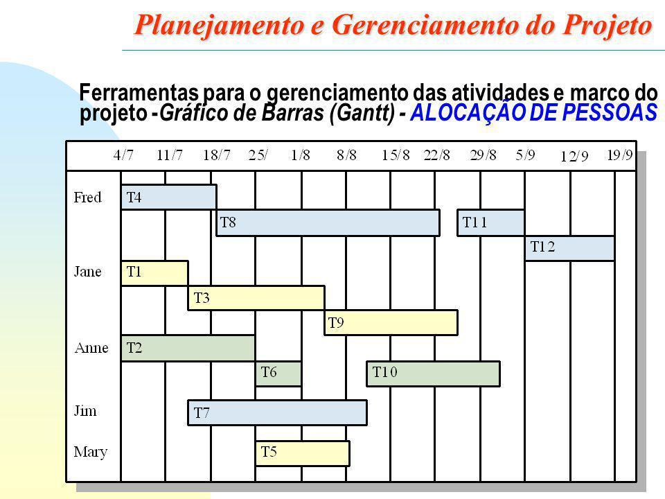 27 Planejamento e Gerenciamento do Projeto Ferramentas para o gerenciamento das atividades e marco do projeto - Gráfico de Barras (Gantt) - ALOCAÇÃO D