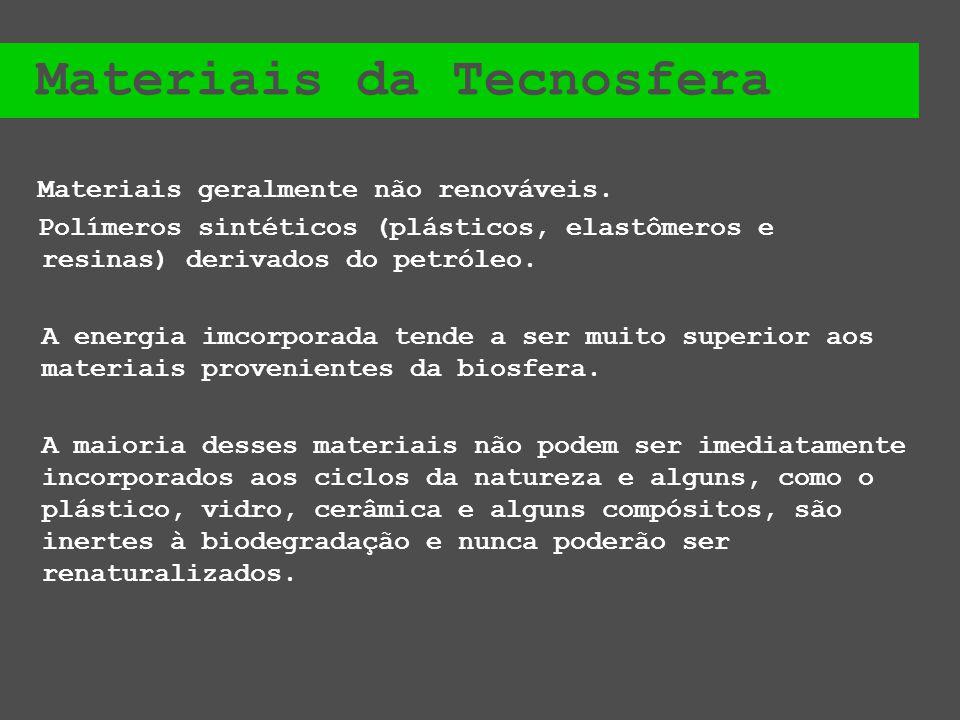 Materiais da Tecnosfera Materiais geralmente não renováveis. Polímeros sintéticos (plásticos, elastômeros e resinas) derivados do petróleo. A energia