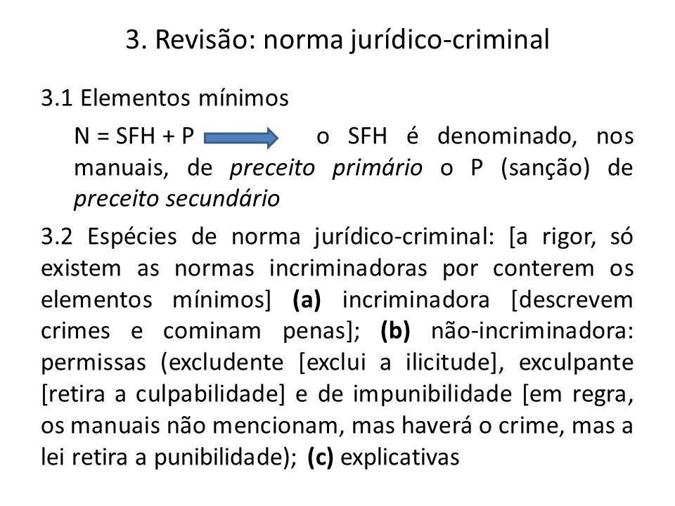 3. Revisão: norma jurídico-criminal 3.1 Elementos mínimos N = SFH + P o SFH é denominado, nos manuais, de preceito primário o P (sanção) de preceito s