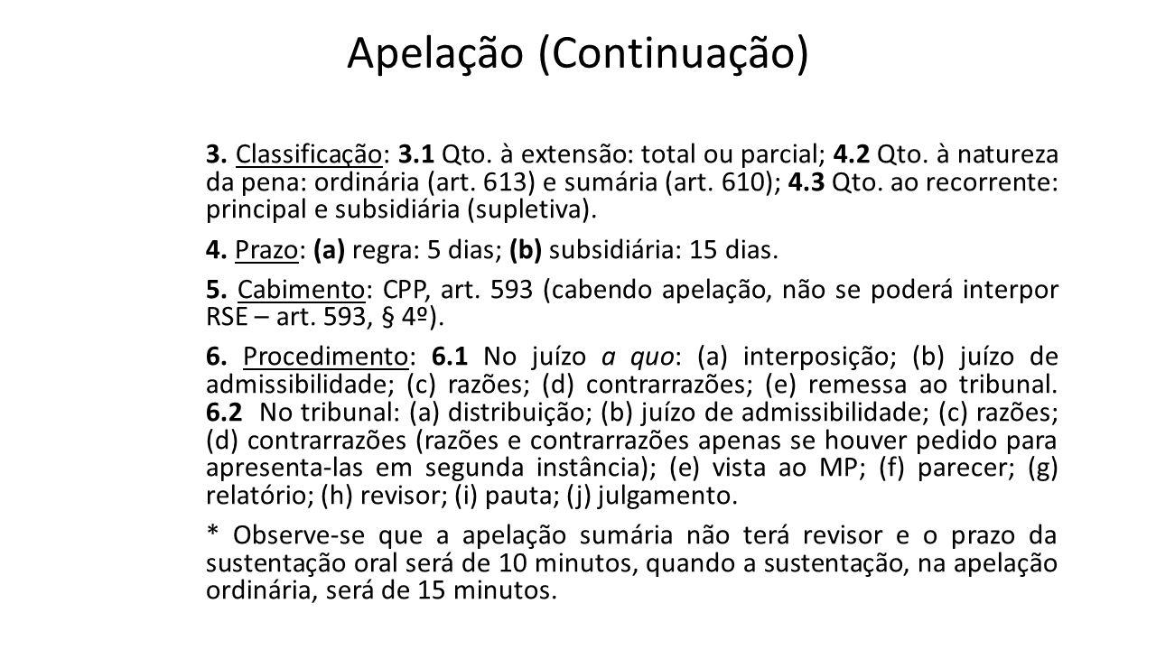 Apelação (Continuação) 3. Classificação: 3.1 Qto. à extensão: total ou parcial; 4.2 Qto. à natureza da pena: ordinária (art. 613) e sumária (art. 610)