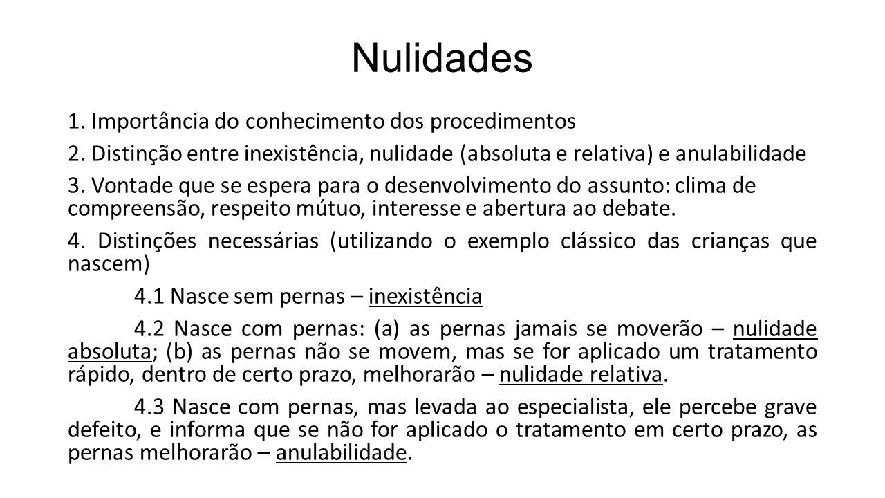 Nulidades 1. Importância do conhecimento dos procedimentos 2. Distinção entre inexistência, nulidade (absoluta e relativa) e anulabilidade 3. Vontade