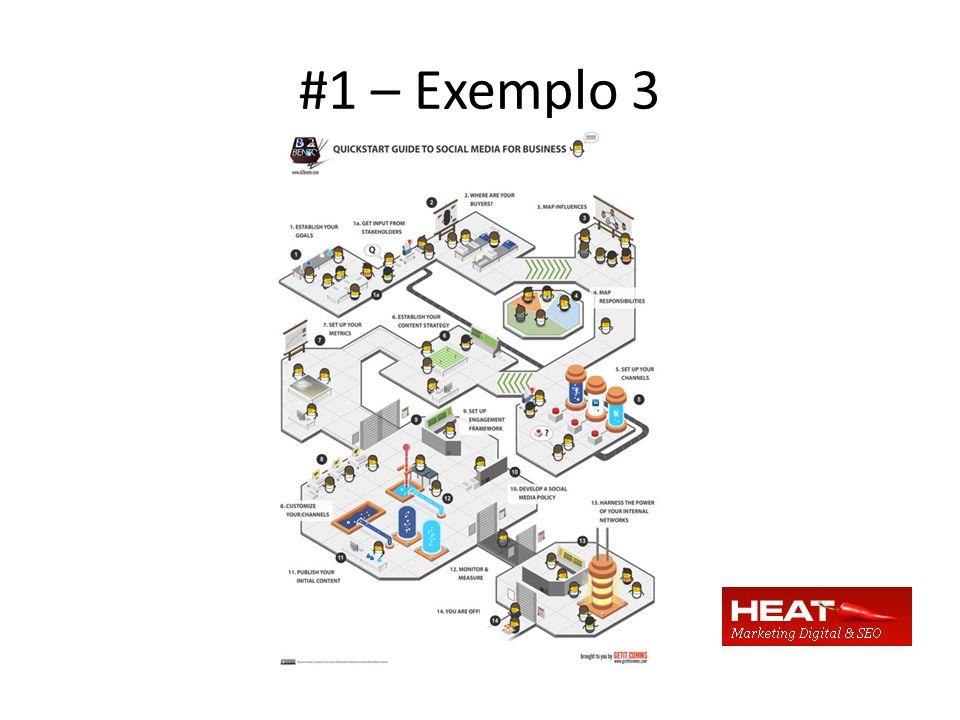 #1 – Exemplo 3
