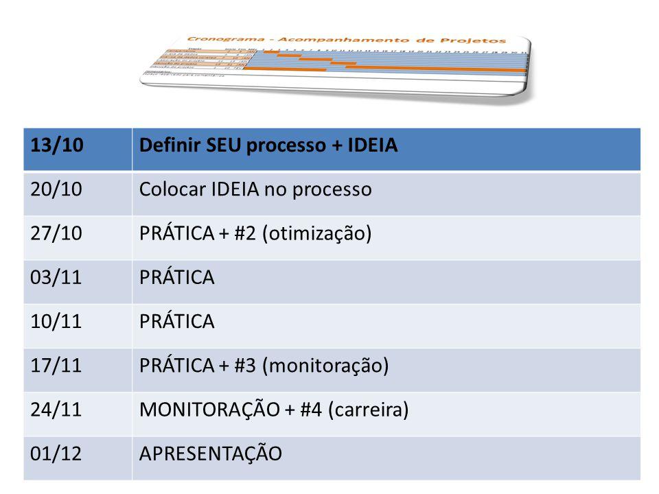 13/10Definir SEU processo + IDEIA 20/10Colocar IDEIA no processo 27/10PRÁTICA + #2 (otimização) 03/11PRÁTICA 10/11PRÁTICA 17/11PRÁTICA + #3 (monitoração) 24/11MONITORAÇÃO + #4 (carreira) 01/12APRESENTAÇÃO