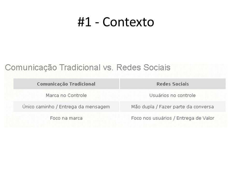 #1 - Contexto