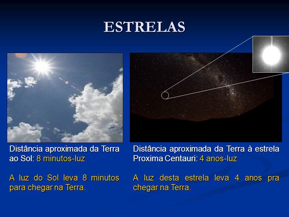 ESTRELAS Distância aproximada da Terra ao Sol: 8 minutos-luz A luz do Sol leva 8 minutos para chegar na Terra. Distância aproximada da Terra à estrela