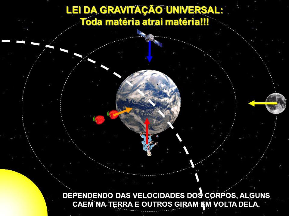 DEPENDENDO DAS VELOCIDADES DOS CORPOS, ALGUNS CAEM NA TERRA E OUTROS GIRAM EM VOLTA DELA. LEI DA GRAVITAÇÃO UNIVERSAL: Toda matéria atrai matéria!!!