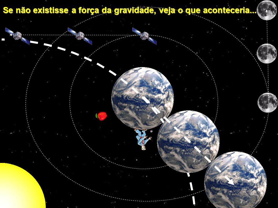 Se não existisse a força da gravidade, veja o que aconteceria...