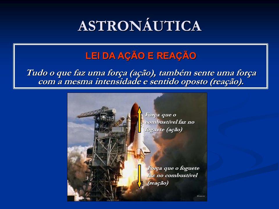 ASTRONÁUTICA Força que o combustível faz no foguete (ação) Força que o foguete faz no combustível (reação) LEI DA AÇÃO E REAÇÃO Tudo o que faz uma for