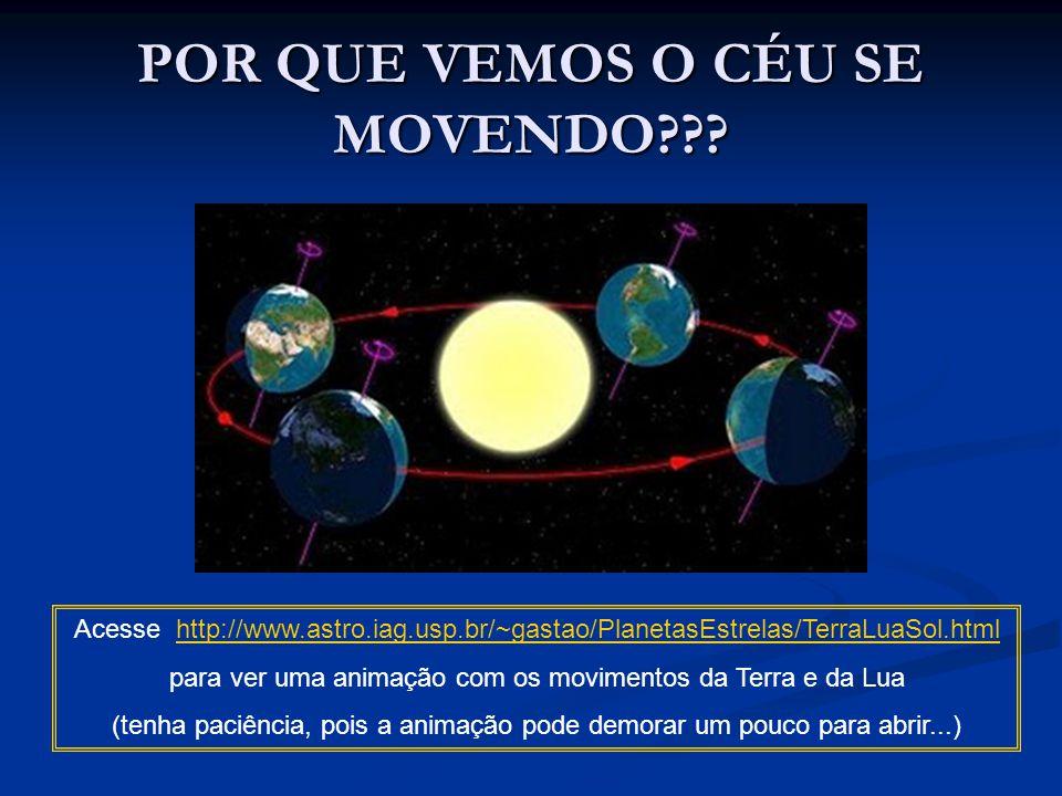 POR QUE VEMOS O CÉU SE MOVENDO??? Acesse http://www.astro.iag.usp.br/~gastao/PlanetasEstrelas/TerraLuaSol.htmlhttp://www.astro.iag.usp.br/~gastao/Plan
