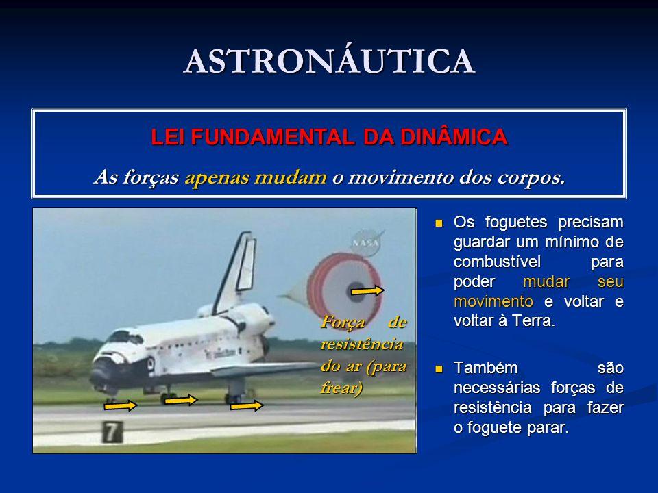 ASTRONÁUTICA Os foguetes precisam guardar um mínimo de combustível para poder mudar seu movimento e voltar e voltar à Terra. Os foguetes precisam guar