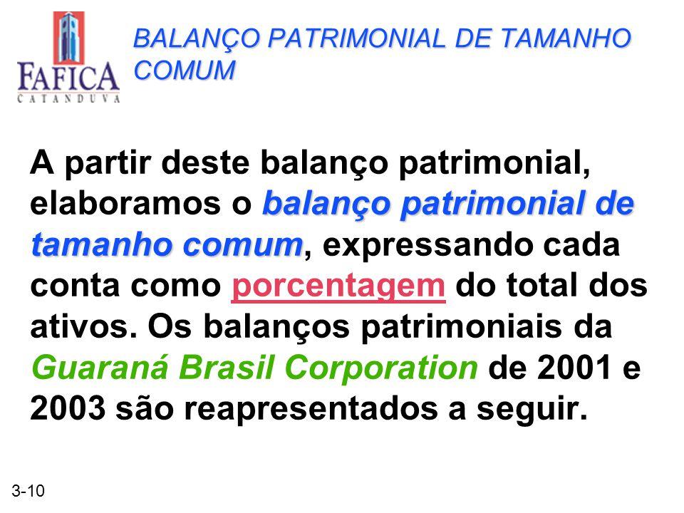 3-10 BALANÇO PATRIMONIAL DE TAMANHO COMUM balanço patrimonial de tamanho comum A partir deste balanço patrimonial, elaboramos o balanço patrimonial de