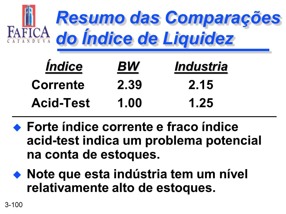 3-100 Resumo das Comparações do Índice de Liquidez u Forte índice corrente e fraco índice acid-test indica um problema potencial na conta de estoques.