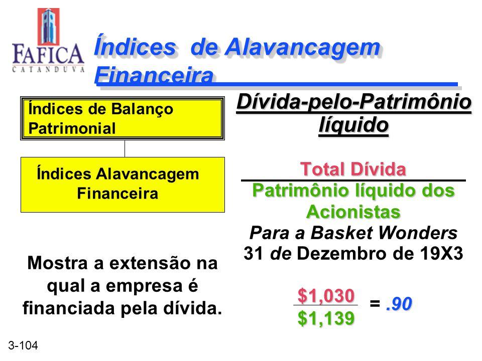 3-104 Índices de Alavancagem Financeira Dívida-pelo-Patrimônio líquido Total Dívida Patrimônio líquido dos Acionistas Para a Basket Wonders 31 de Deze