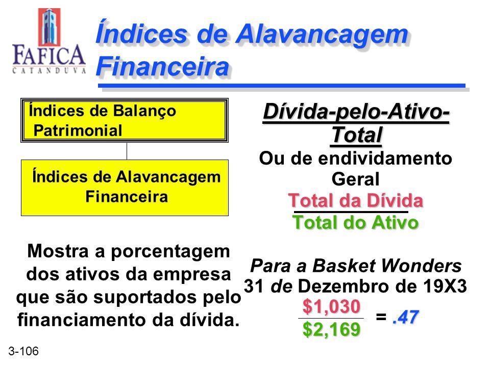 3-106 Índices de Alavancagem Financeira Dívida-pelo-Ativo- Total Ou de endividamento Geral Total da Dívida Total do Ativo Para a Basket Wonders 31 de
