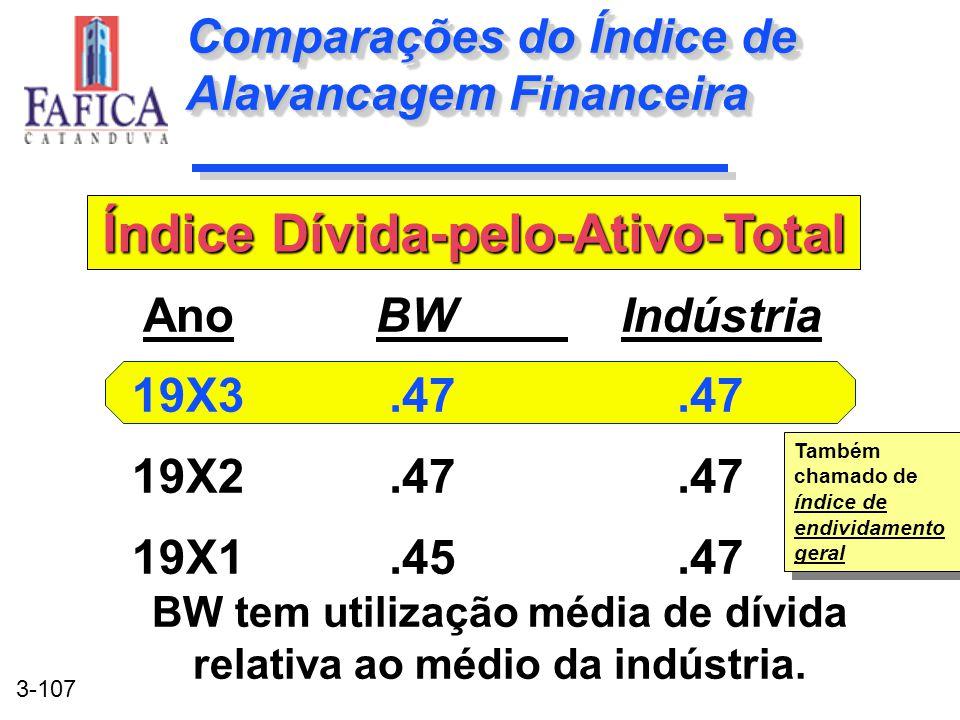 3-107 Comparações do Índice de Alavancagem Financeira BW Indústria.47.47.47.45.47 BW Indústria.47.47.47.45.47 Ano 19X3 19X2 19X1 Índice Dívida-pelo-At
