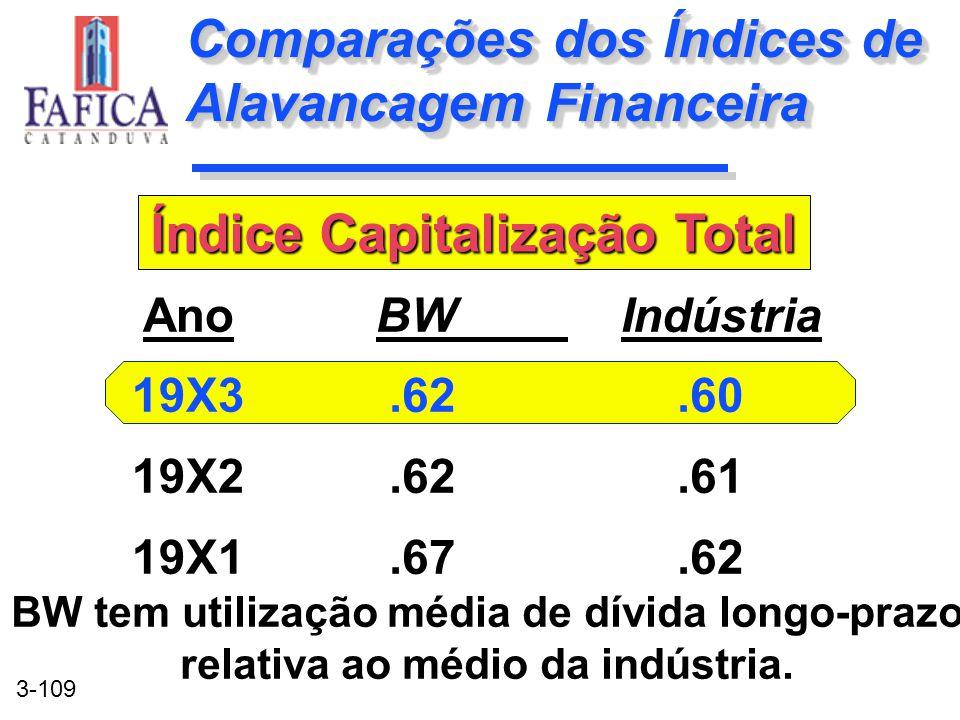 3-109 Comparações dos Índices de Alavancagem Financeira BW Indústria.62.60.62.61.67.62 BW Indústria.62.60.62.61.67.62 Ano 19X3 19X2 19X1 Índice Capita