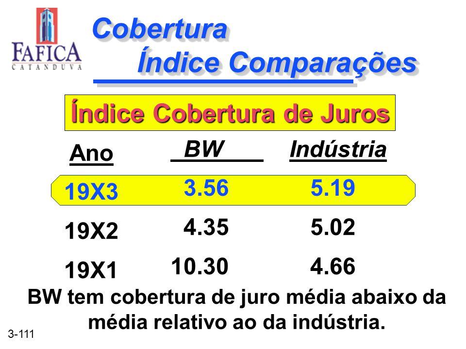 3-111 Cobertura Índice Comparações BW Indústria 3.565.19 4.355.02 10.304.66 BW Indústria 3.565.19 4.355.02 10.304.66 Ano 19X3 19X2 19X1 Índice Cobertu