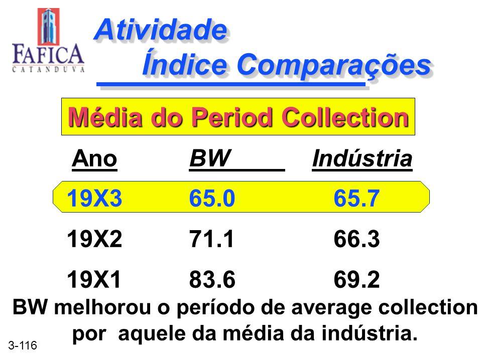 3-116 Atividade Índice Comparações BW Indústria 65.065.7 71.166.3 83.669.2 BW Indústria 65.065.7 71.166.3 83.669.2 Ano 19X3 19X2 19X1 Média do Period