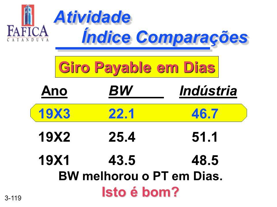 3-119 Atividade Índice Comparações BW Indústria 22.146.7 25.451.1 43.548.5 BW Indústria 22.146.7 25.451.1 43.548.5 Ano 19X3 19X2 19X1 Giro Payable em