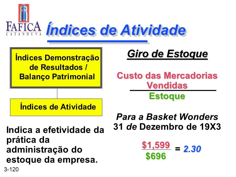 3-120 Índices de Atividade Giro de Estoque Custo das Mercadorias Vendidas Estoque Para a Basket Wonders 31 de Dezembro de 19X3 Giro de Estoque Custo d
