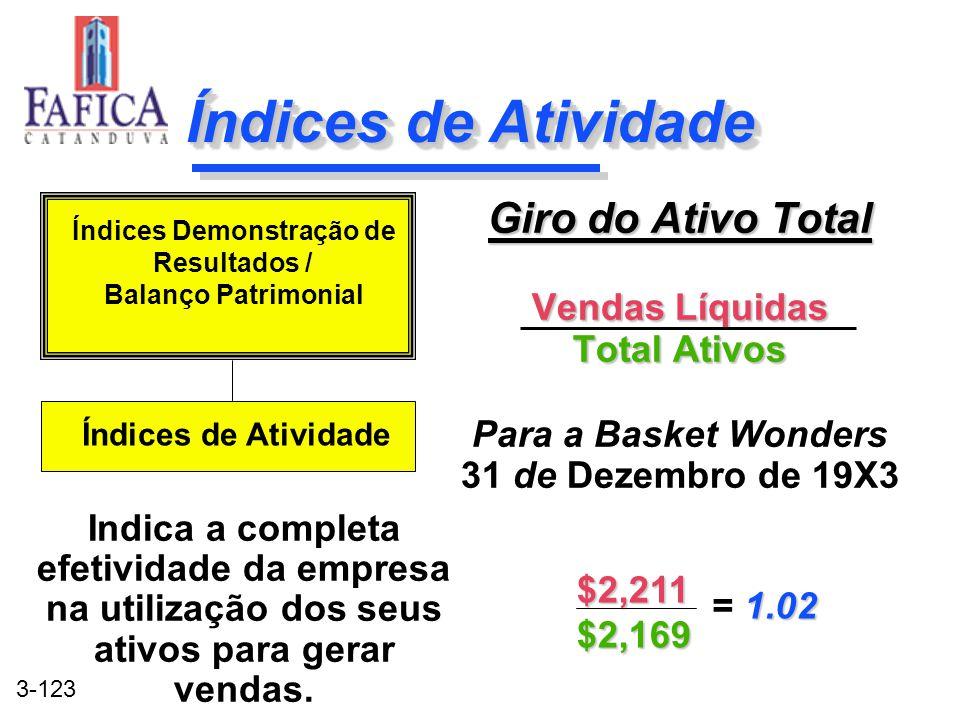 3-123 Índices de Atividade Giro do Ativo Total Vendas Líquidas Total Ativos Para a Basket Wonders 31 de Dezembro de 19X3 Giro do Ativo Total Vendas Lí