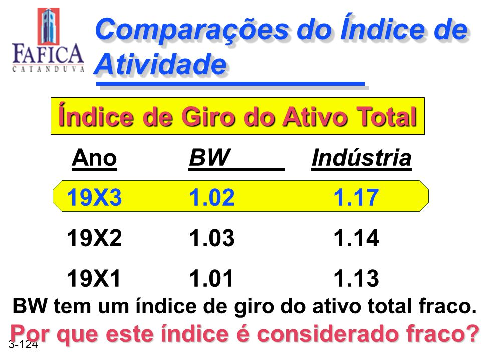 3-124 Comparações do Índice de Atividade BW Indústria 1.021.17 1.031.14 1.011.13 BW Indústria 1.021.17 1.031.14 1.011.13 Ano 19X3 19X2 19X1 Índice de