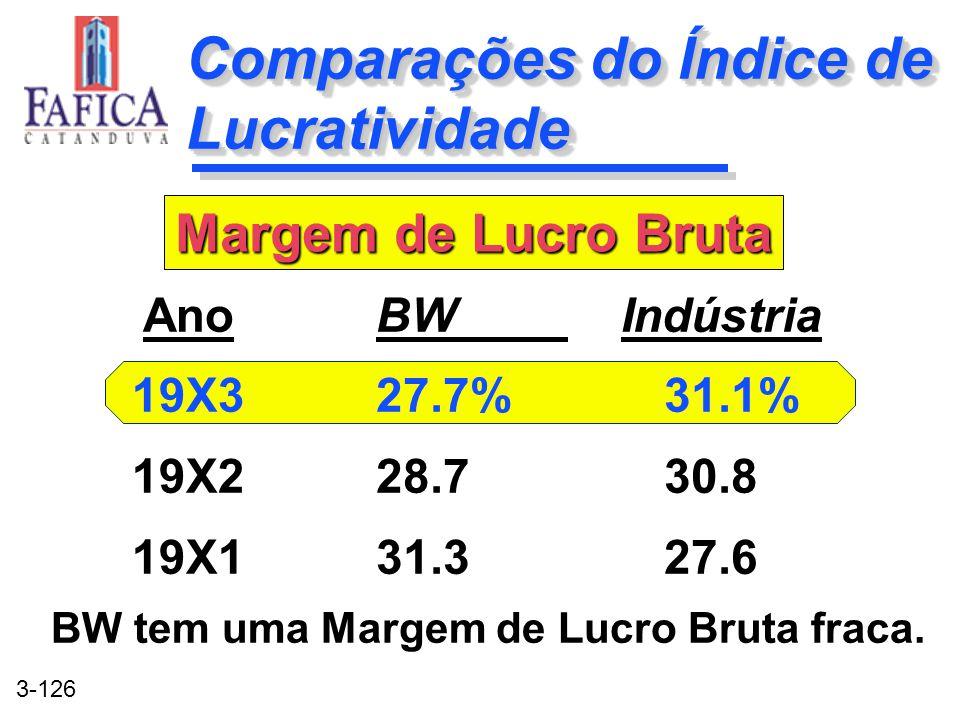 3-126 Comparações do Índice de Lucratividade BW Indústria 27.7%31.1% 28.730.8 31.327.6 BW Indústria 27.7%31.1% 28.730.8 31.327.6 Ano 19X3 19X2 19X1 Ma