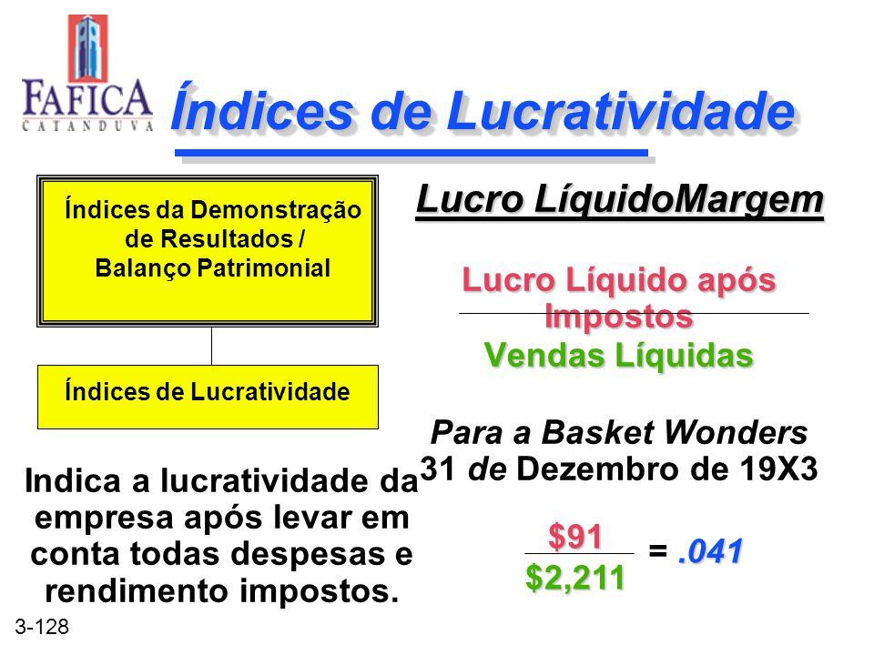 3-128 Índices de Lucratividade Lucro LíquidoMargem Lucro Líquido após Impostos Vendas Líquidas Para a Basket Wonders 31 de Dezembro de 19X3 Lucro Líqu