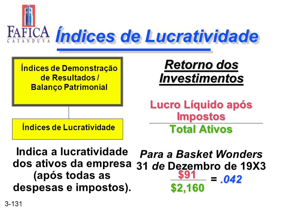 3-131 Índices de Lucratividade Retorno dos Investimentos Lucro Líquido após Impostos Total Ativos Para a Basket Wonders 31 de Dezembro de 19X3 Retorno
