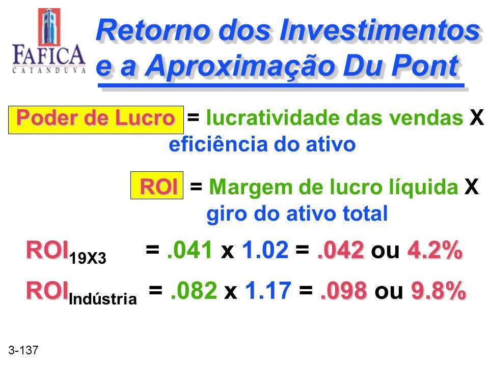 3-137 Retorno dos Investimentos e a Aproximação Du Pont ROI.0424.2% ROI 19X3 =.041 x 1.02 =.042 ou 4.2% ROI.0989.8% ROI Indústria =.082 x 1.17 =.098 o