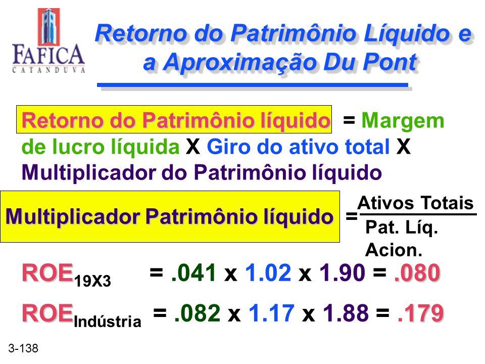 3-138 Retorno do Patrimônio Líquido e a Aproximação Du Pont ROE.080 ROE 19X3 =.041 x 1.02 x 1.90 =.080 ROE179 ROE Indústria =.082 x 1.17 x 1.88 =.179
