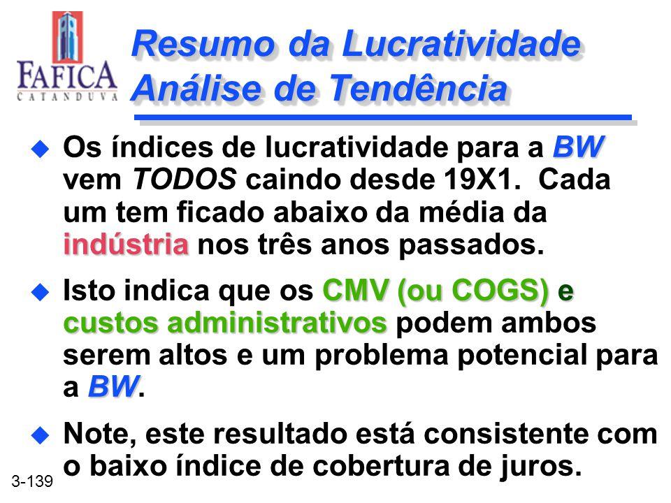 3-139 Resumo da Lucratividade Análise de Tendência BW indústria u Os índices de lucratividade para a BW vem TODOS caindo desde 19X1. Cada um tem ficad