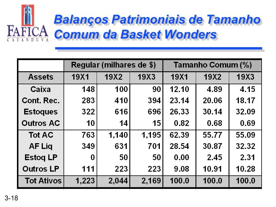 3-18 Balanços Patrimoniais de Tamanho Comum da Basket Wonders