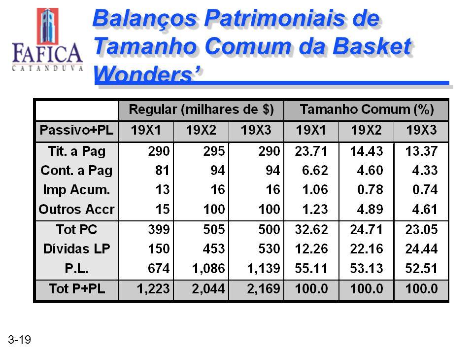 3-19 Balanços Patrimoniais de Tamanho Comum da Basket Wonders