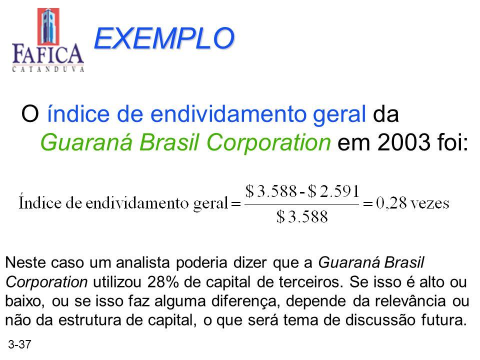 3-37 EXEMPLO O índice de endividamento geral da Guaraná Brasil Corporation em 2003 foi: Neste caso um analista poderia dizer que a Guaraná Brasil Corp