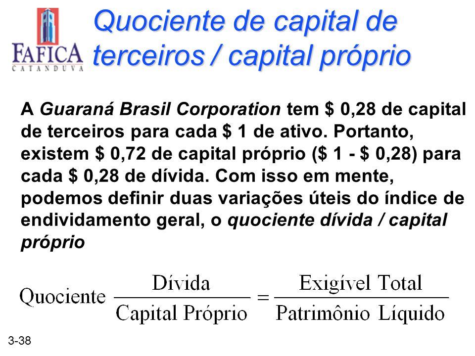 3-38 Quociente de capital de terceiros / capital próprio A Guaraná Brasil Corporation tem $ 0,28 de capital de terceiros para cada $ 1 de ativo. Porta