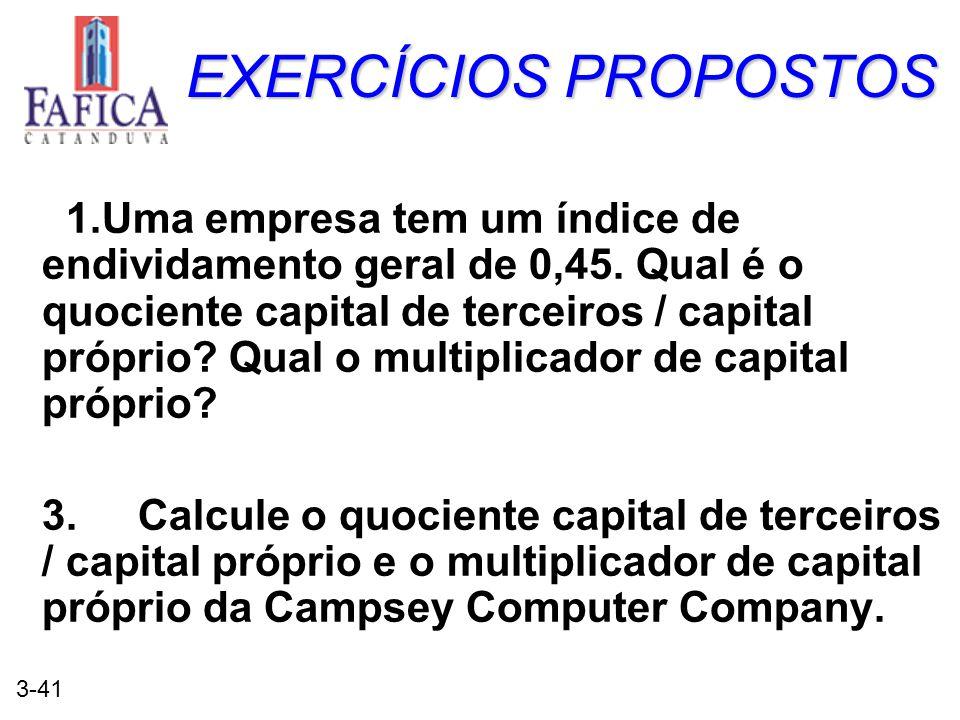 3-41 EXERCÍCIOS PROPOSTOS 1.Uma empresa tem um índice de endividamento geral de 0,45. Qual é o quociente capital de terceiros / capital próprio? Qual
