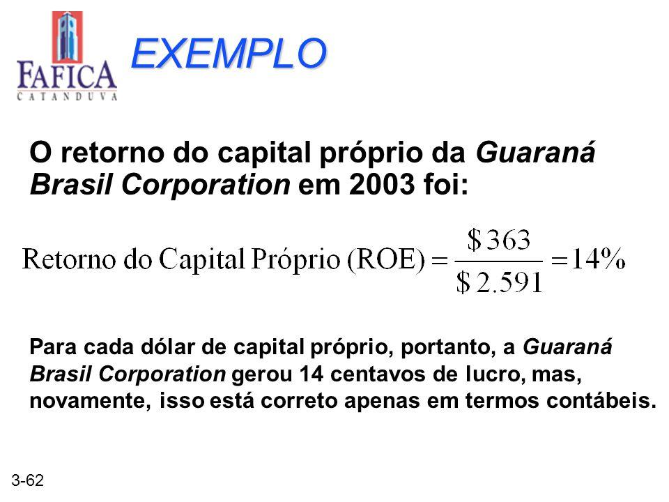 3-62 EXEMPLO O retorno do capital próprio da Guaraná Brasil Corporation em 2003 foi: Para cada dólar de capital próprio, portanto, a Guaraná Brasil Co