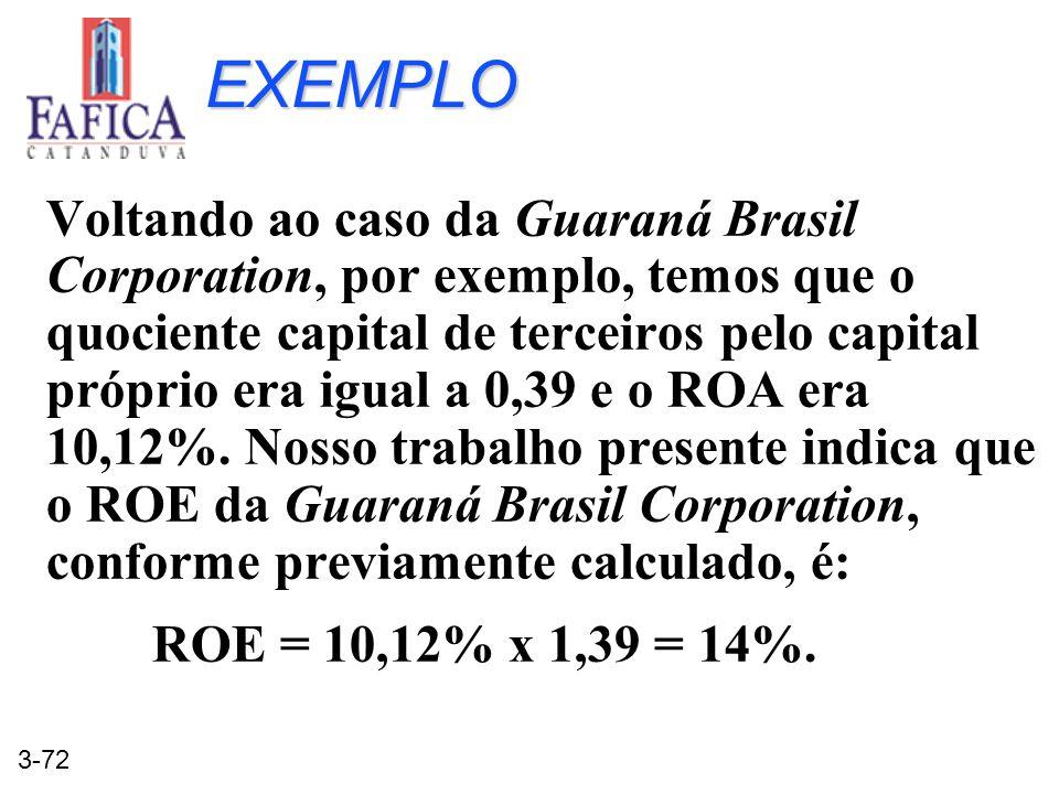 3-72 EXEMPLO Voltando ao caso da Guaraná Brasil Corporation, por exemplo, temos que o quociente capital de terceiros pelo capital próprio era igual a