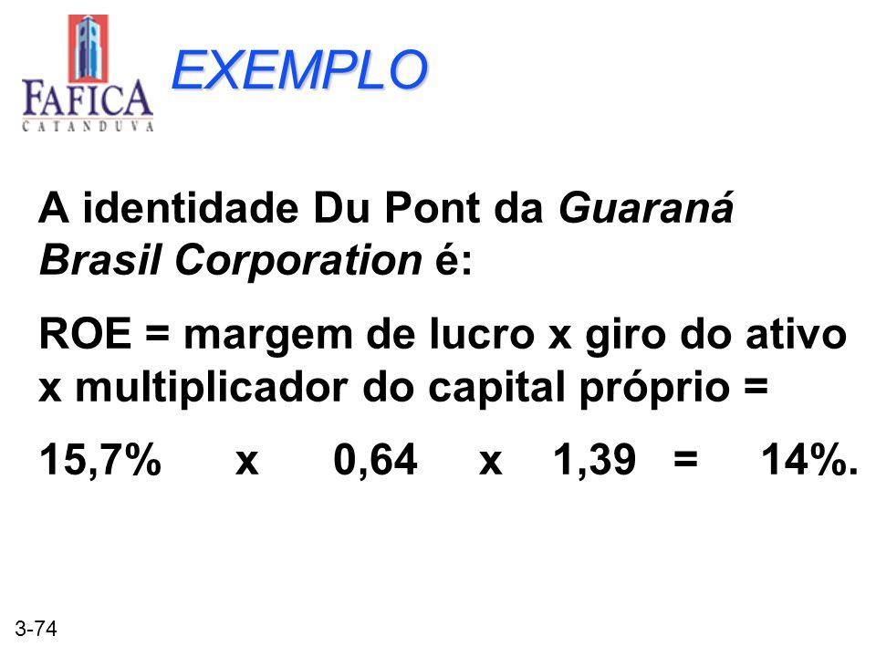 3-74 EXEMPLO A identidade Du Pont da Guaraná Brasil Corporation é: ROE = margem de lucro x giro do ativo x multiplicador do capital próprio = 15,7% x