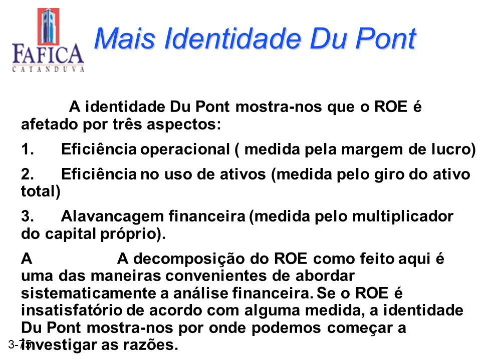 3-75 Mais Identidade Du Pont A identidade Du Pont mostra-nos que o ROE é afetado por três aspectos: 1. Eficiência operacional ( medida pela margem de