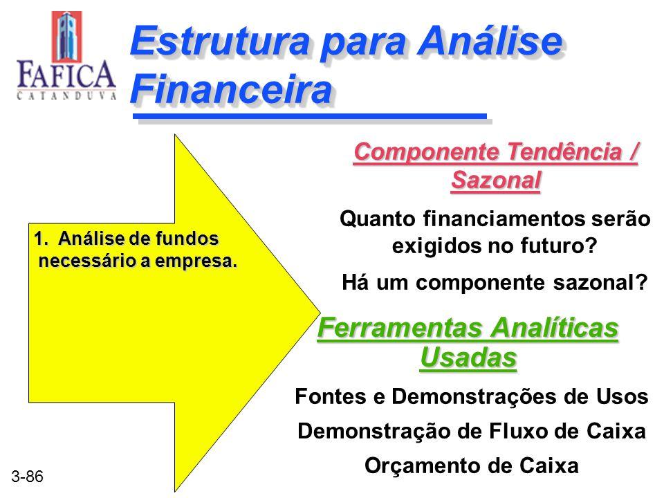 3-86 Estrutura para Análise Financeira Ferramentas Analíticas Usadas Fontes e Demonstrações de Usos Demonstração de Fluxo de Caixa Orçamento de Caixa