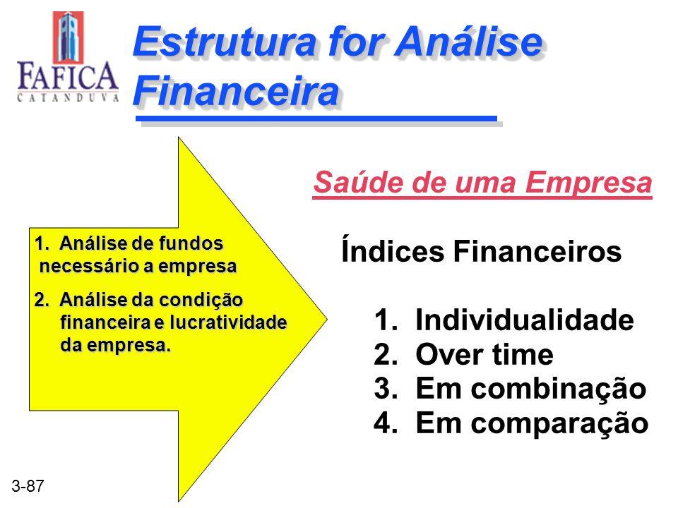 3-87 Estrutura for Análise Financeira Saúde de uma Empresa Índices Financeiros 1. Individualidade 2. Over time 3. Em combinação 4. Em comparação Saúde