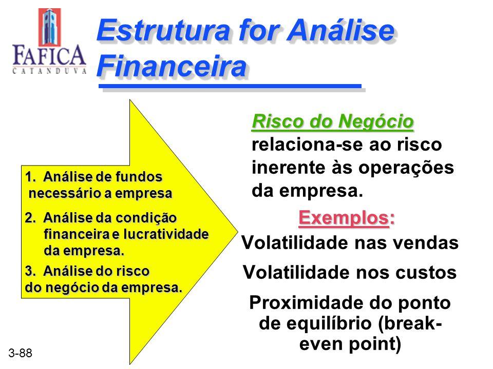 3-88 Estrutura for Análise Financeira Exemplos: Volatilidade nas vendas Volatilidade nos custos Proximidade do ponto de equilíbrio (break- even point)