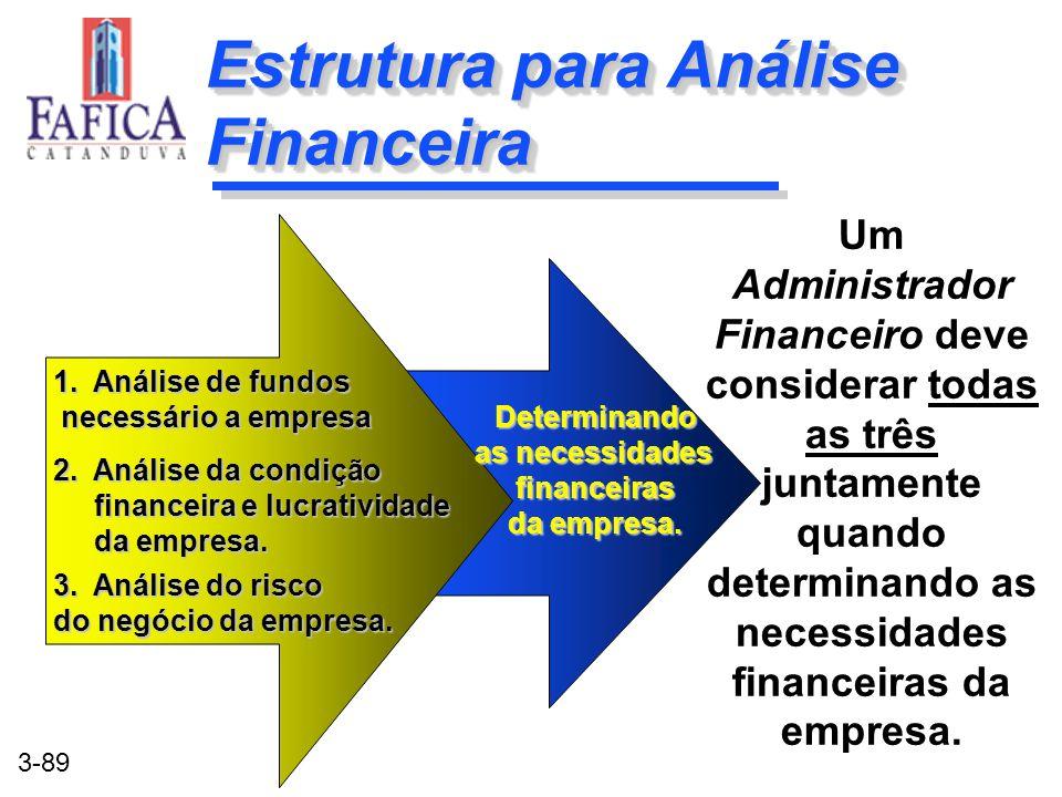 3-89 Estrutura para Análise Financeira Um Administrador Financeiro deve considerar todas as três juntamente quando determinando as necessidades financ