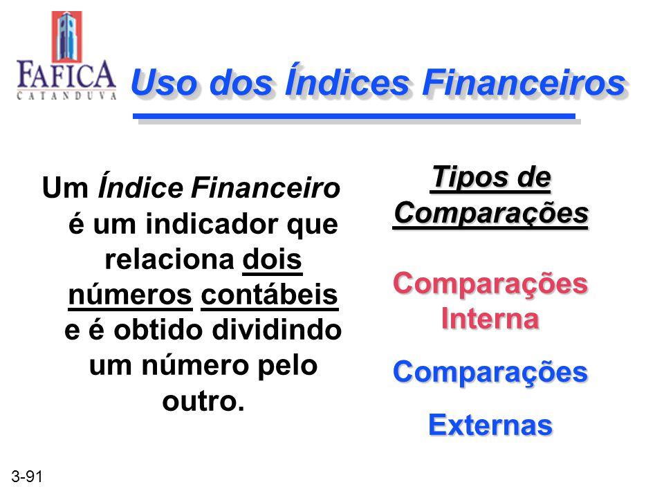 3-91 Uso dos Índices Financeiros Tipos de Comparações Comparações Interna ComparaçõesExternas Tipos de Comparações Comparações Interna ComparaçõesExte