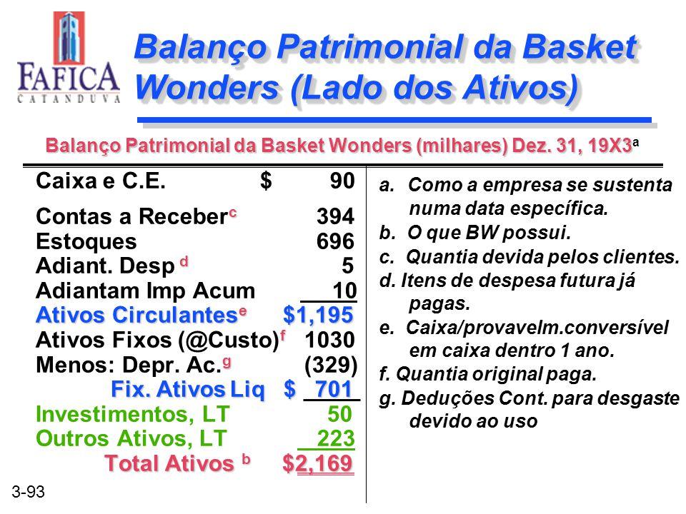 3-93 Balanço Patrimonial da Basket Wonders (Lado dos Ativos) a. Como a empresa se sustenta numa data específica. b. O que BW possui. c. Quantia devida